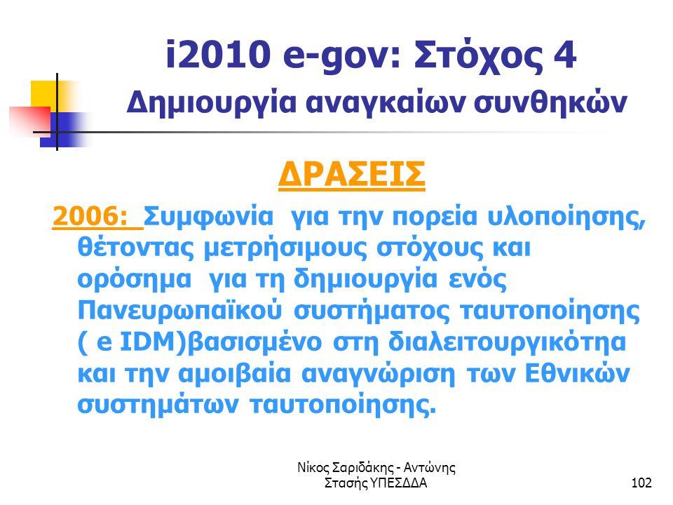 Νίκος Σαριδάκης - Αντώνης Στασής ΥΠΕΣΔΔΑ102 i2010 e-gov: Στόχος 4 Δημιουργία αναγκαίων συνθηκών ΔΡΑΣΕΙΣ 2006: Συμφωνία για την πορεία υλοποίησης, θέτο
