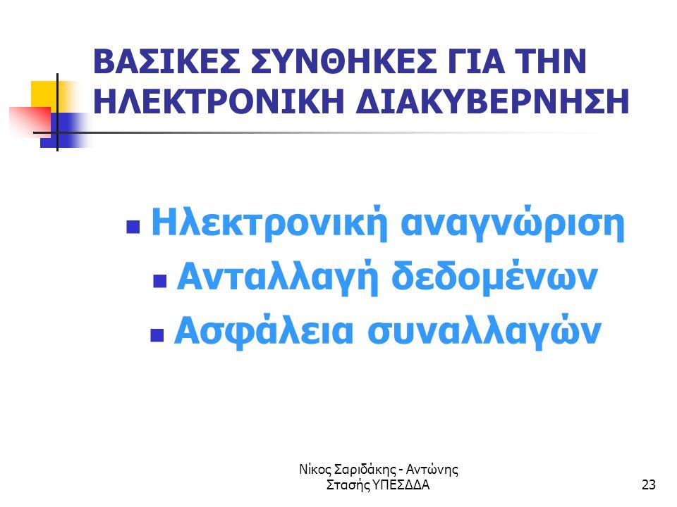 Νίκος Σαριδάκης - Αντώνης Στασής ΥΠΕΣΔΔΑ23 ΒΑΣΙΚΕΣ ΣΥΝΘΗΚΕΣ ΓΙΑ ΤΗΝ ΗΛΕΚΤΡΟΝΙΚΗ ΔΙΑΚΥΒΕΡΝΗΣΗ  Ηλεκτρονική αναγνώριση  Ανταλλαγή δεδομένων  Ασφάλεια