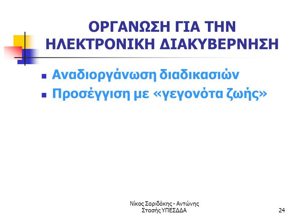 Νίκος Σαριδάκης - Αντώνης Στασής ΥΠΕΣΔΔΑ24 ΟΡΓΑΝΩΣΗ ΓΙΑ ΤΗΝ ΗΛΕΚΤΡΟΝΙΚΗ ΔΙΑΚΥΒΕΡΝΗΣΗ  Αναδιοργάνωση διαδικασιών  Προσέγγιση με «γεγονότα ζωής»