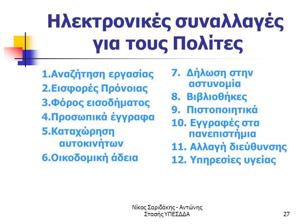 Νίκος Σαριδάκης - Αντώνης Στασής ΥΠΕΣΔΔΑ27 Ηλεκτρονικές συναλλαγές για τους Πολίτες 1.Αναζήτηση εργασίας 2.Εισφορές Πρόνοιας 3.Φόρος εισοδήματος 4.Προ