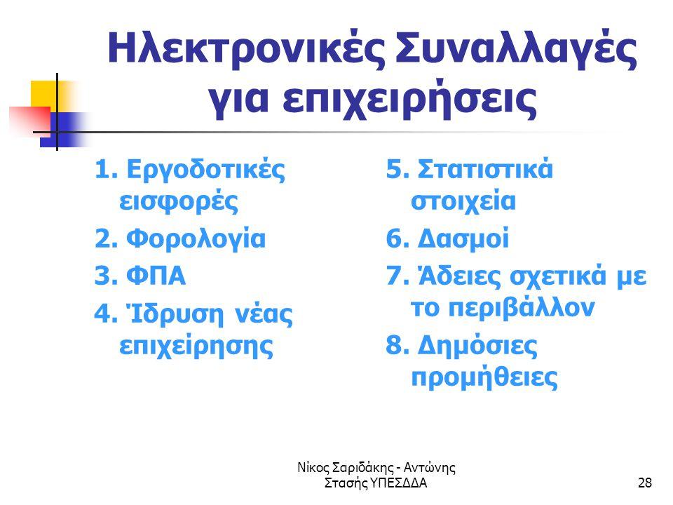 Νίκος Σαριδάκης - Αντώνης Στασής ΥΠΕΣΔΔΑ28 Ηλεκτρονικές Συναλλαγές για επιχειρήσεις 1. Εργοδοτικές εισφορές 2. Φορολογία 3. ΦΠΑ 4. Ίδρυση νέας επιχείρ