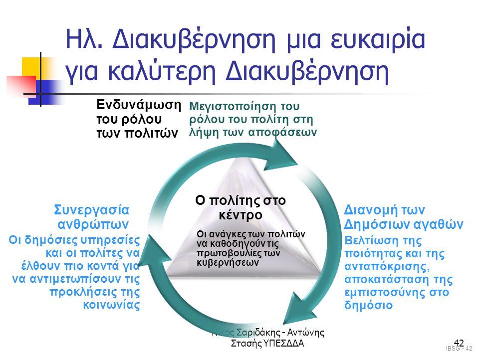 Νίκος Σαριδάκης - Αντώνης Στασής ΥΠΕΣΔΔΑ42 Ηλ. Διακυβέρνηση μια ευκαιρία για καλύτερη Διακυβέρνηση Ενδυνάμωση του ρόλου των πολιτών Μεγιστοποίηση του