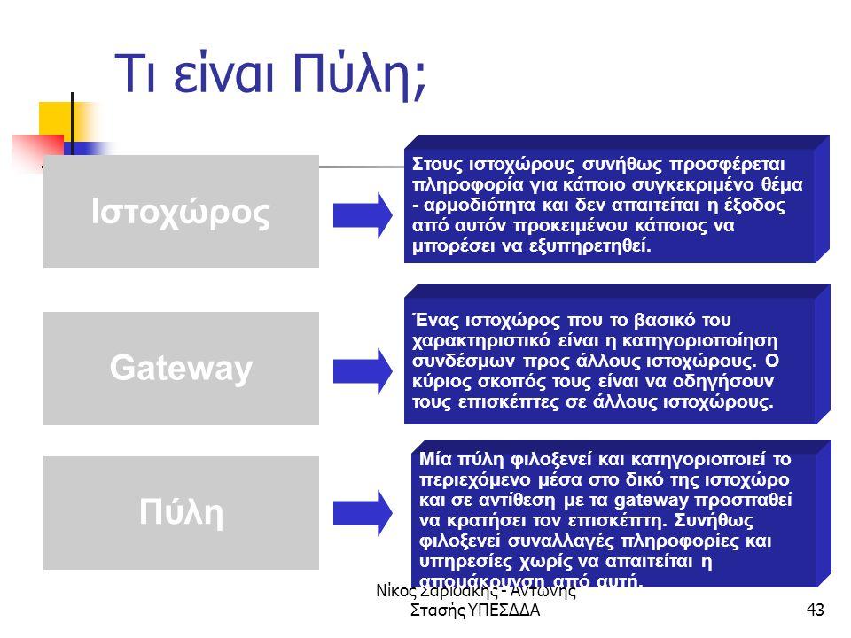 Νίκος Σαριδάκης - Αντώνης Στασής ΥΠΕΣΔΔΑ43 Τι είναι Πύλη; Ιστοχώρος Στους ιστοχώρους συνήθως προσφέρεται πληροφορία για κάποιο συγκεκριμένο θέμα - αρμ