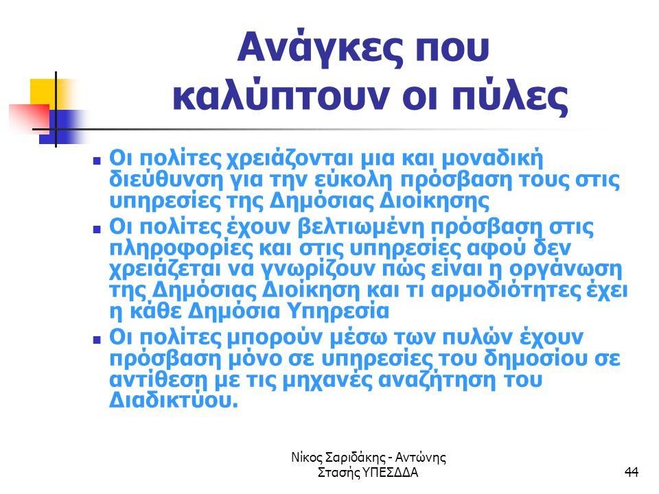 Νίκος Σαριδάκης - Αντώνης Στασής ΥΠΕΣΔΔΑ44 Ανάγκες που καλύπτουν οι πύλες  Οι πολίτες χρειάζονται μια και μοναδική διεύθυνση για την εύκολη πρόσβαση