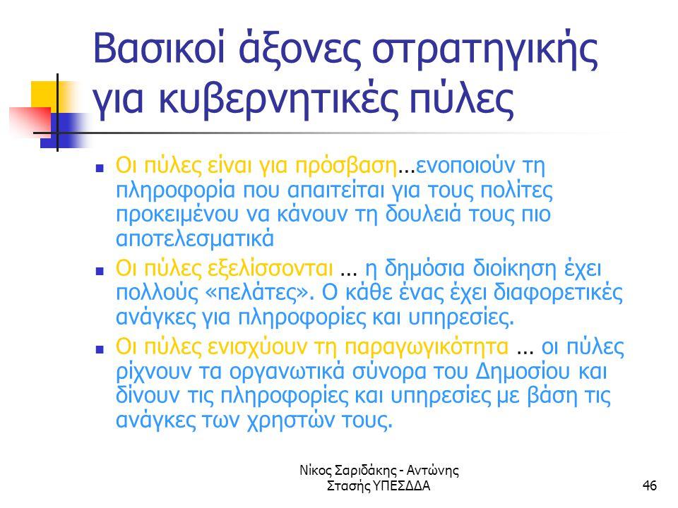 Νίκος Σαριδάκης - Αντώνης Στασής ΥΠΕΣΔΔΑ46 Βασικοί άξονες στρατηγικής για κυβερνητικές πύλες  Οι πύλες είναι για πρόσβαση…ενοποιούν τη πληροφορία που