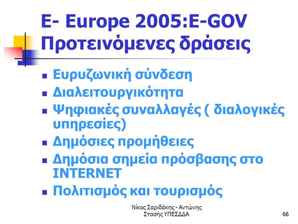 Νίκος Σαριδάκης - Αντώνης Στασής ΥΠΕΣΔΔΑ66 E- Europe 2005:E-GOV Προτεινόμενες δράσεις  Ευρυζωνική σύνδεση  Διαλειτουργικότητα  Ψηφιακές συναλλαγές