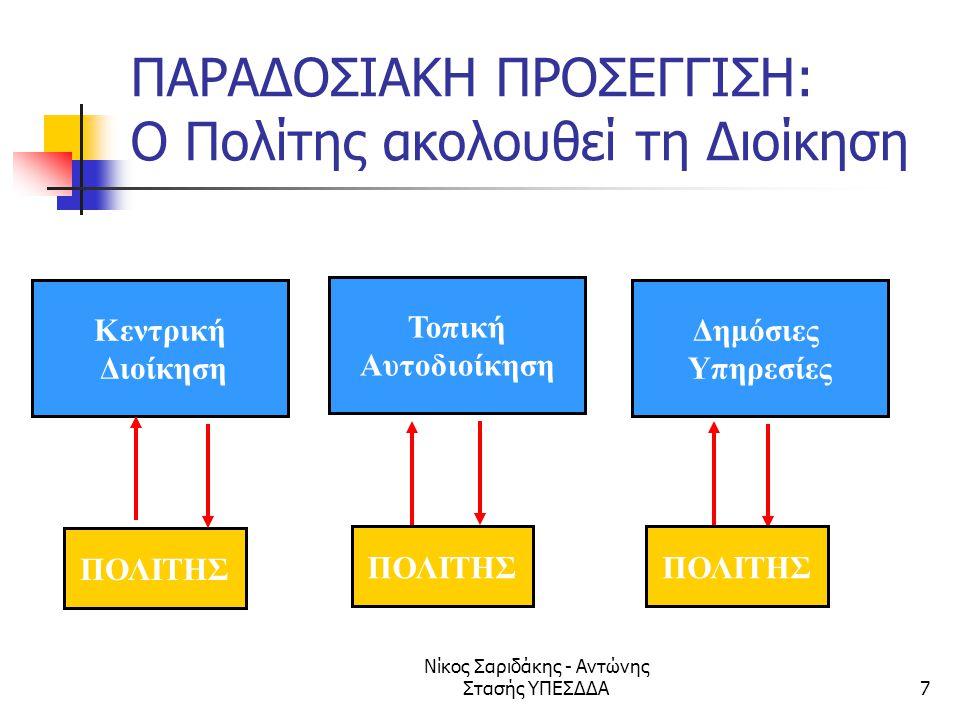 Νίκος Σαριδάκης - Αντώνης Στασής ΥΠΕΣΔΔΑ68 Ο ΡΟΛΟΣ ΤΗΣ ΗΛΕΚΤΡΟΝΙΚΗΣ ΔΙΑΚΥΒΕΡΝΗΣΗΣ Η τεχνολογία δεν μπορεί να μετατρέψει κακές διαδικασίες σε καλές, αλλά … η ηλεκτρονική διακυβέρνηση δημιουργεί μια καλή ευκαιρία για τη δημόσια διοίκηση να κάνει το έργο της καλύτερα COM ( 2003) BRUSSELS 26-9-2003