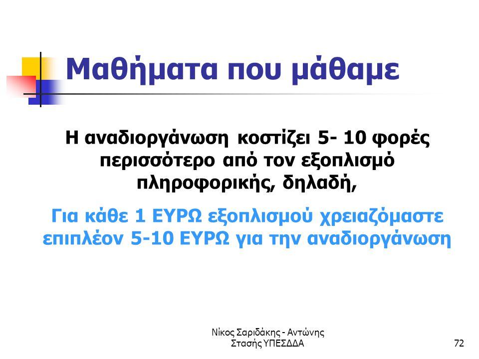 Νίκος Σαριδάκης - Αντώνης Στασής ΥΠΕΣΔΔΑ72 Μαθήματα που μάθαμε Η αναδιοργάνωση κοστίζει 5- 10 φορές περισσότερο από τον εξοπλισμό πληροφορικής, δηλαδή