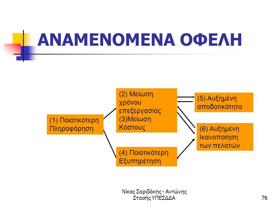 Νίκος Σαριδάκης - Αντώνης Στασής ΥΠΕΣΔΔΑ76 ΑΝΑΜΕΝΟΜΕΝΑ ΟΦΕΛΗ (1) Ποιοτικότερη Πληροφόρηση (2) Μείωση χρόνου επεξεργασίας (3)Μείωση Κόστους (4) Ποιοτικ