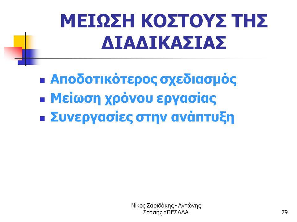 Νίκος Σαριδάκης - Αντώνης Στασής ΥΠΕΣΔΔΑ79 ΜΕΙΩΣΗ ΚΟΣΤΟΥΣ ΤΗΣ ΔΙΑΔΙΚΑΣΙΑΣ  Αποδοτικότερος σχεδιασμός  Μείωση χρόνου εργασίας  Συνεργασίες στην ανάπ