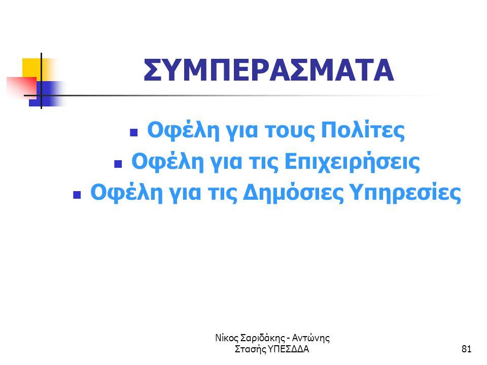 Νίκος Σαριδάκης - Αντώνης Στασής ΥΠΕΣΔΔΑ81 ΣΥΜΠΕΡΑΣΜΑΤΑ  Οφέλη για τους Πολίτες  Οφέλη για τις Επιχειρήσεις  Οφέλη για τις Δημόσιες Υπηρεσίες
