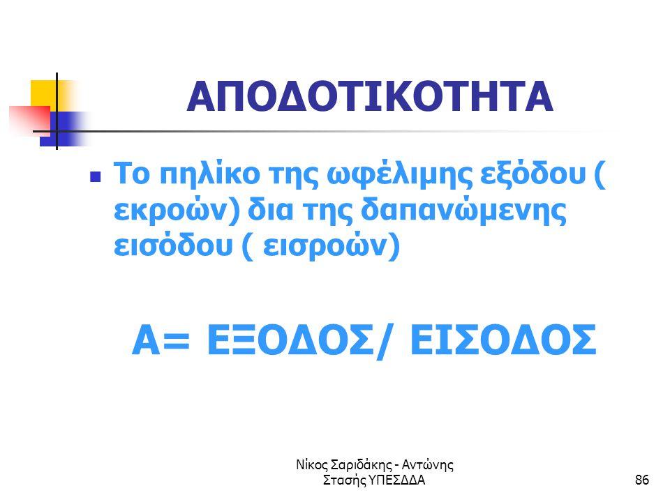 Νίκος Σαριδάκης - Αντώνης Στασής ΥΠΕΣΔΔΑ86 ΑΠΟΔΟΤΙΚΟΤΗΤΑ  Το πηλίκο της ωφέλιμης εξόδου ( εκροών) δια της δαπανώμενης εισόδου ( εισροών) Α= ΕΞΟΔΟΣ/ Ε