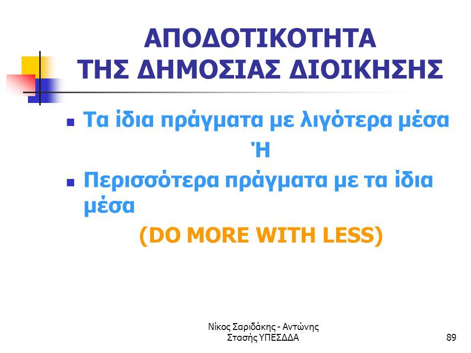 Νίκος Σαριδάκης - Αντώνης Στασής ΥΠΕΣΔΔΑ89 ΑΠΟΔΟΤΙΚΟΤΗΤΑ ΤΗΣ ΔΗΜΟΣΙΑΣ ΔΙΟΙΚΗΣΗΣ  Τα ίδια πράγματα με λιγότερα μέσα Ή  Περισσότερα πράγματα με τα ίδι