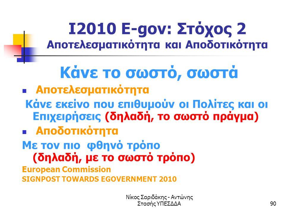 Νίκος Σαριδάκης - Αντώνης Στασής ΥΠΕΣΔΔΑ90 I2010 E-gov: Στόχος 2 Αποτελεσματικότητα και Αποδοτικότητα Κάνε το σωστό, σωστά  Αποτελεσματικότητα Κάνε ε