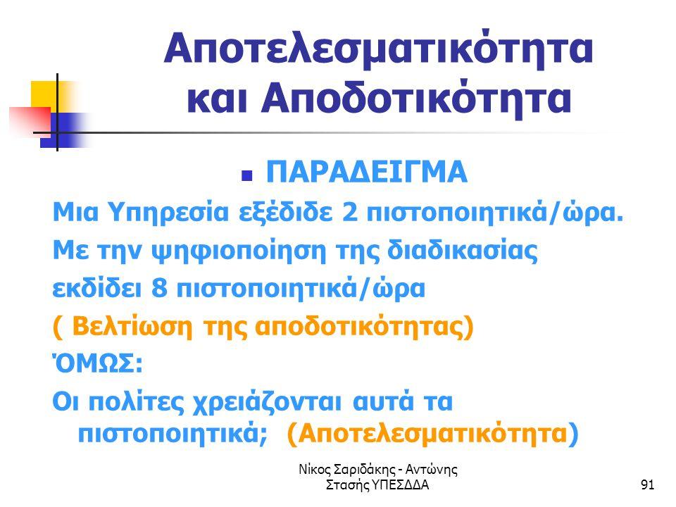 Νίκος Σαριδάκης - Αντώνης Στασής ΥΠΕΣΔΔΑ91 Αποτελεσματικότητα και Αποδοτικότητα  ΠΑΡΑΔΕΙΓΜΑ Μια Υπηρεσία εξέδιδε 2 πιστοποιητικά/ώρα. Με την ψηφιοποί