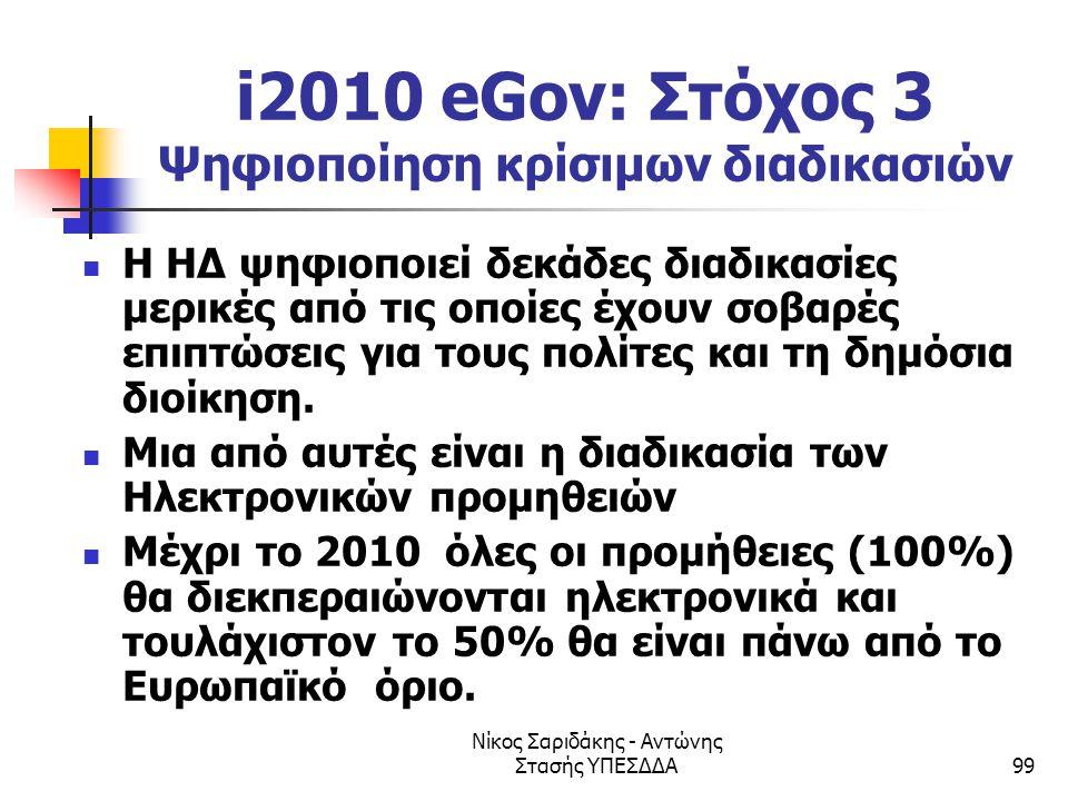 Νίκος Σαριδάκης - Αντώνης Στασής ΥΠΕΣΔΔΑ99 i2010 eGov: Στόχος 3 Ψηφιοποίηση κρίσιμων διαδικασιών  Η ΗΔ ψηφιοποιεί δεκάδες διαδικασίες μερικές από τις