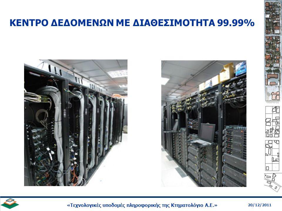10 20/12/2011 «Τεχνολογικές υποδομές πληροφορικής της Κτηματολόγιο Α.Ε.» IT Division ΚΕΝΤΡΟ ΔΕΔΟΜΕΝΩΝ ΜΕ ΔΙΑΘΕΣΙΜΟΤΗΤΑ 99.99%