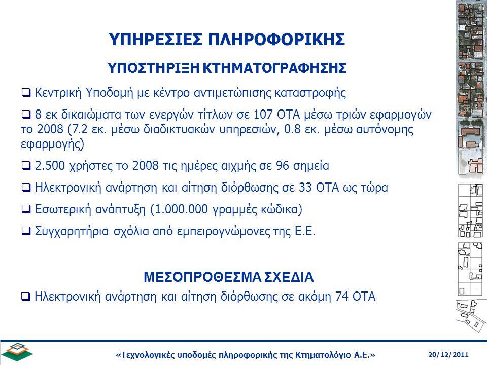 20 20/12/2011 «Τεχνολογικές υποδομές πληροφορικής της Κτηματολόγιο Α.Ε.» ΥΠΟΣΤΗΡΙΞΗ ΚΤΗΜΑΤΟΓΡΑΦΗΣΗΣ  Ηλεκτρονική ανάρτηση και αίτηση διόρθωσης σε ακό
