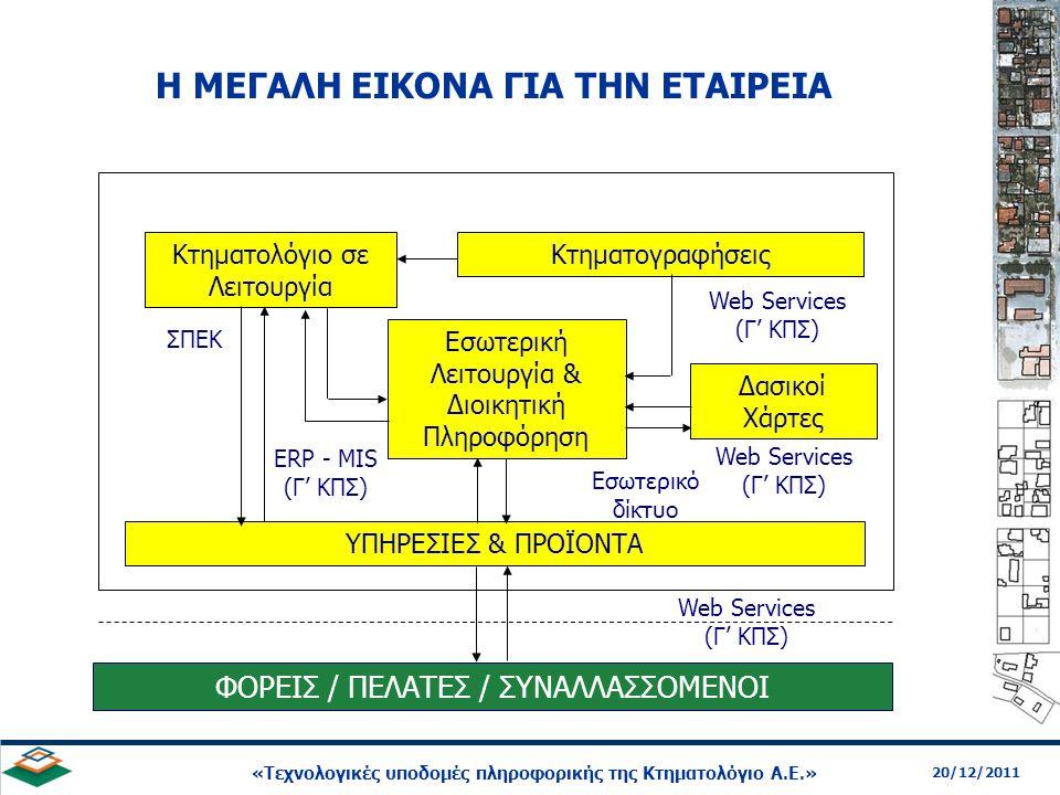 4 20/12/2011 «Τεχνολογικές υποδομές πληροφορικής της Κτηματολόγιο Α.Ε.» Η ΜΕΓΑΛΗ ΕΙΚΟΝΑ ΤΩΝ ΥΠΗΡΕΣΙΩΝ ΠΛΗΡΟΦΟΡΙΚΗΣ Σύστημα Πληροφορικής Εθνικού Κτηματολογίου (ΣΠΕΚ) Εσωτερικό Δίκτυο & ERP-MIS Σύστημα παροχής διαδικτυακών υπηρεσιών & προϊόντων Εφαρμογές νέων κτηματογραφήσεων CRM & ΙΣΤΟΣΕΛΙΔΑ ΕΤΑΙΡΕΙΑΣ Εφαρμογές Δασικού Χάρτη