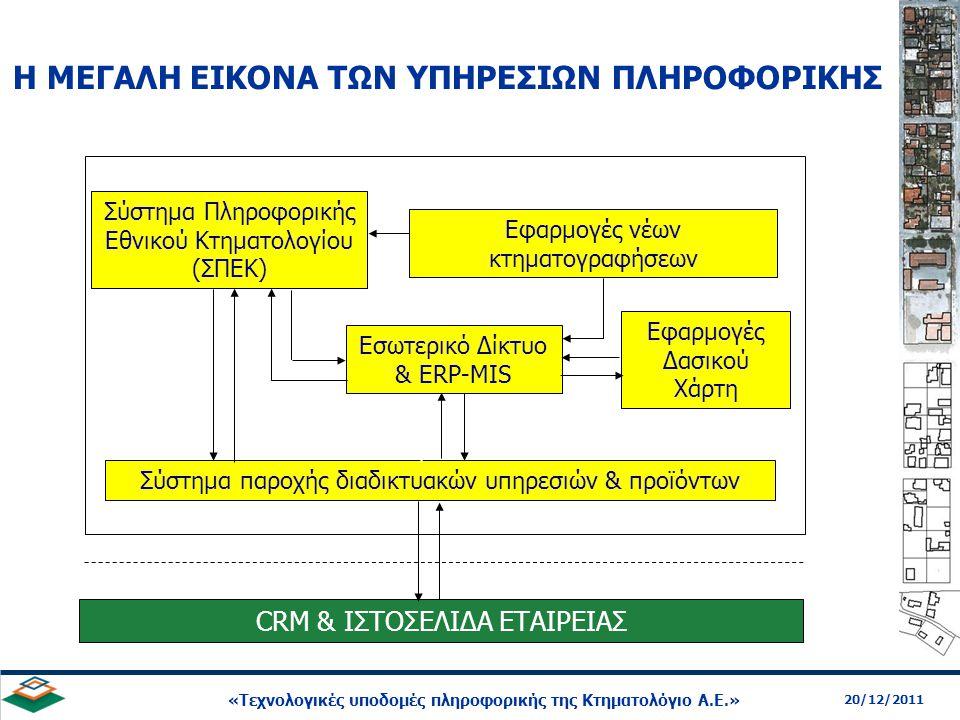 25 20/12/2011 «Τεχνολογικές υποδομές πληροφορικής της Κτηματολόγιο Α.Ε.»