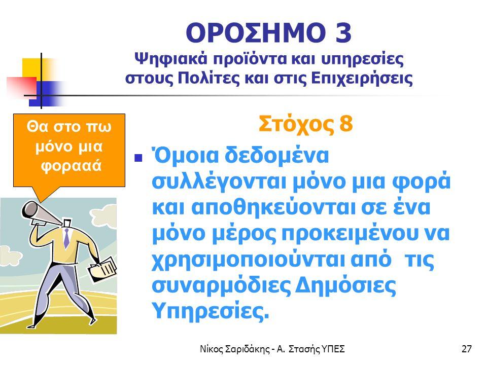 Νίκος Σαριδάκης - Α. Στασής ΥΠΕΣ27 ΟΡΟΣΗΜΟ 3 Ψηφιακά προϊόντα και υπηρεσίες στους Πολίτες και στις Επιχειρήσεις Στόχος 8  Όμοια δεδομένα συλλέγονται
