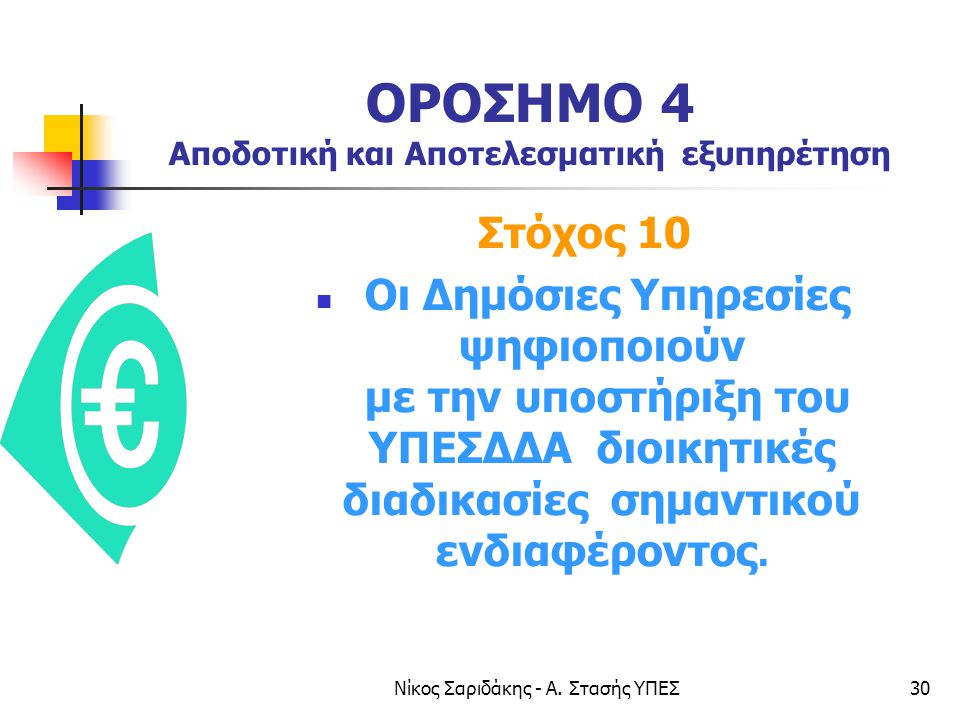 Νίκος Σαριδάκης - Α. Στασής ΥΠΕΣ30 ΟΡΟΣΗΜΟ 4 Αποδοτική και Αποτελεσματική εξυπηρέτηση Στόχος 10  Οι Δημόσιες Υπηρεσίες ψηφιοποιούν με την υποστήριξη