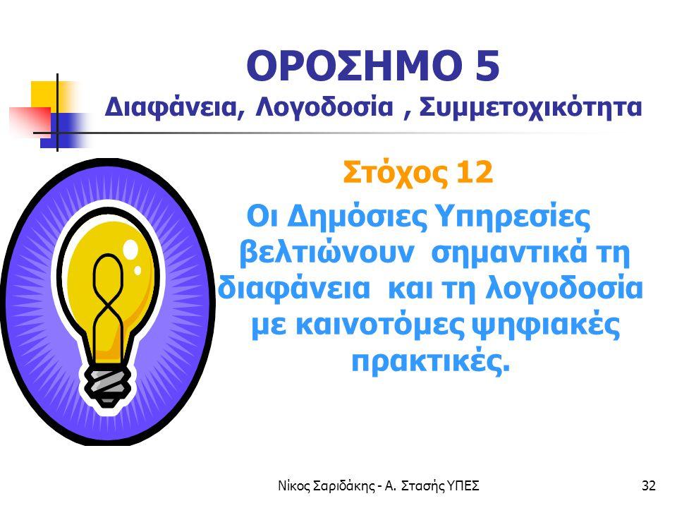 Νίκος Σαριδάκης - Α. Στασής ΥΠΕΣ32 ΟΡΟΣΗΜΟ 5 Διαφάνεια, Λογοδοσία, Συμμετοχικότητα Στόχος 12 Οι Δημόσιες Υπηρεσίες βελτιώνουν σημαντικά τη διαφάνεια κ
