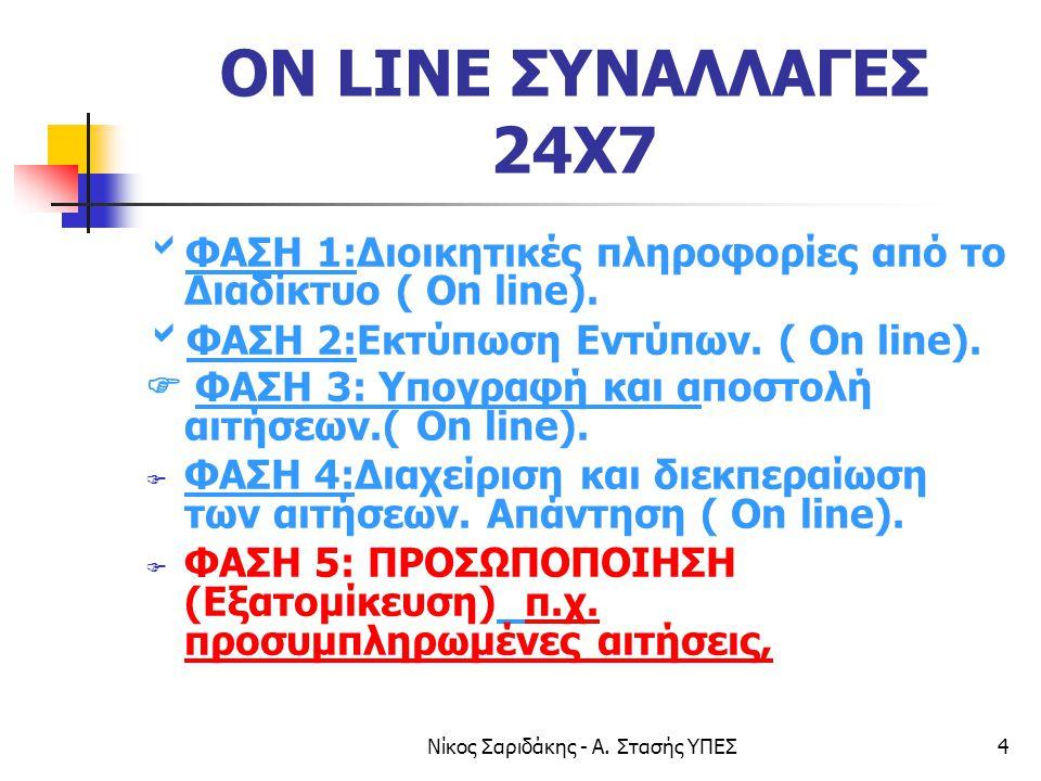 Νίκος Σαριδάκης - Α. Στασής ΥΠΕΣ4 ON LINE ΣΥΝΑΛΛΑΓΕΣ 24Χ7  ΦΑΣΗ 1:Διοικητικές πληροφορίες από το Διαδίκτυο ( On line).  ΦΑΣΗ 2:Εκτύπωση Εντύπων. ( O