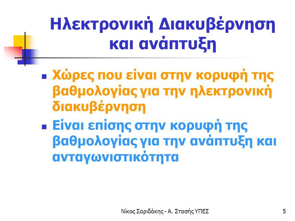 Νίκος Σαριδάκης - Α. Στασής ΥΠΕΣ5 Ηλεκτρονική Διακυβέρνηση και ανάπτυξη  Χώρες που είναι στην κορυφή της βαθμολογίας για την ηλεκτρονική διακυβέρνηση