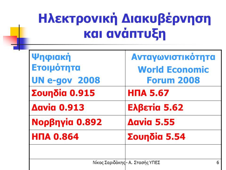 Νίκος Σαριδάκης - Α. Στασής ΥΠΕΣ6 Ηλεκτρονική Διακυβέρνηση και ανάπτυξη Ψηφιακή Ετοιμότητα UN e-gov 2008 Ανταγωνιστικότητα World Economic Forum 2008 Σ
