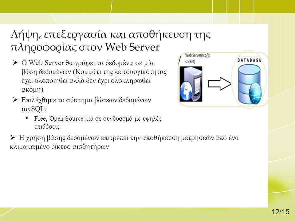 Λήψη, επεξεργασία και αποθήκευση της πληροφορίας στον Web Server  Ο Web Server θα γράφει τα δεδομένα σε μία βάση δεδομένων (Κομμάτι της λειτουργικότη