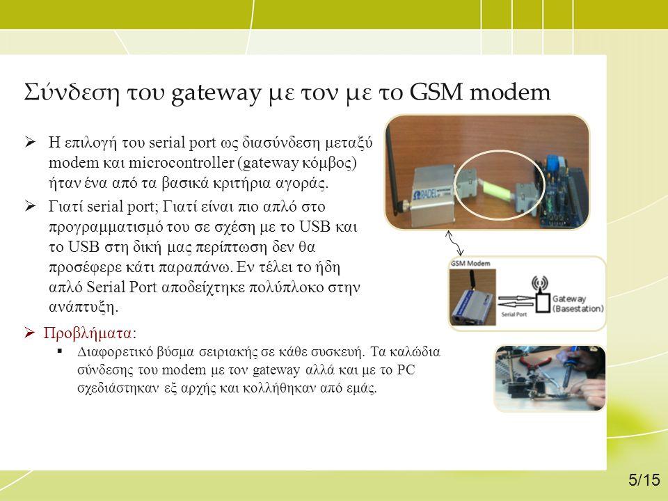 Σύνδεση του gateway με τον με το GSM modem  H επιλογή του serial port ως διασύνδεση μεταξύ modem και microcontroller (gateway κόμβος) ήταν ένα από τα