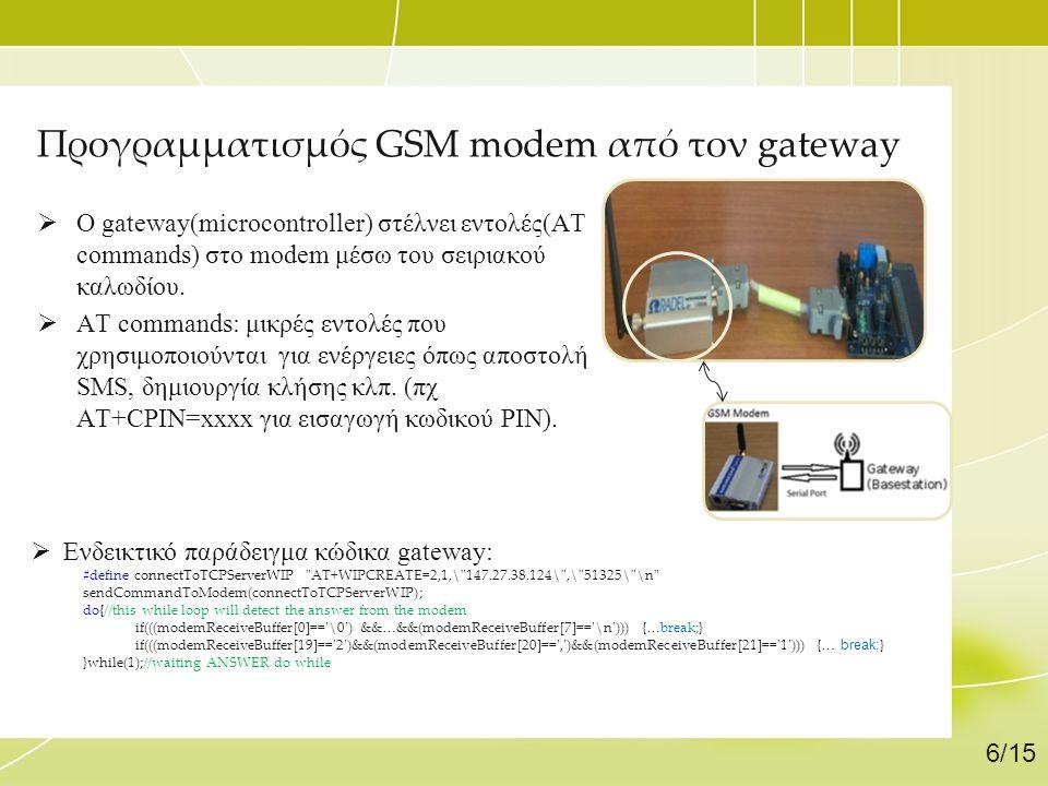 Προγραμματισμός GSM modem από τον gateway  Ο gateway(microcontroller) στέλνει εντολές(AT commands) στο modem μέσω του σειριακού καλωδίου.  AT comman