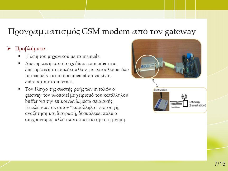 Προγραμματισμός GSM modem από τον gateway  Προβλήματα :  Η ζωή του μηχανικού με τα manuals.  Διαφορετική εταιρία σχεδίασε το modem και διαφορετική