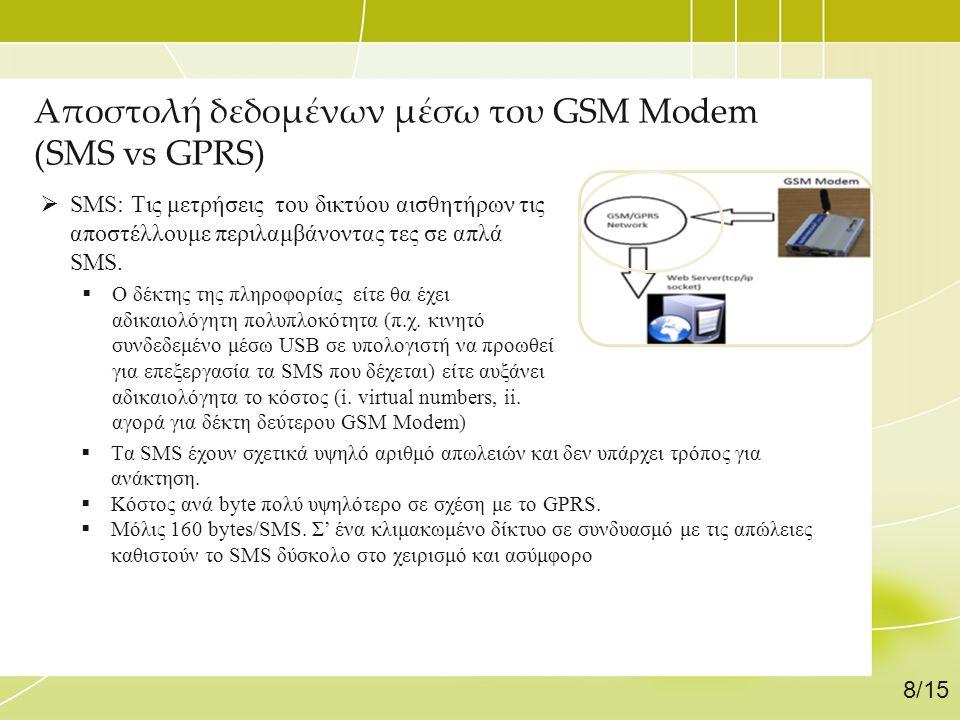 Αποστολή δεδομένων μέσω του GSM Modem (SMS vs GPRS)  SMS: Τις μετρήσεις του δικτύου αισθητήρων τις αποστέλλουμε περιλαμβάνοντας τες σε απλά SMS.  Ο