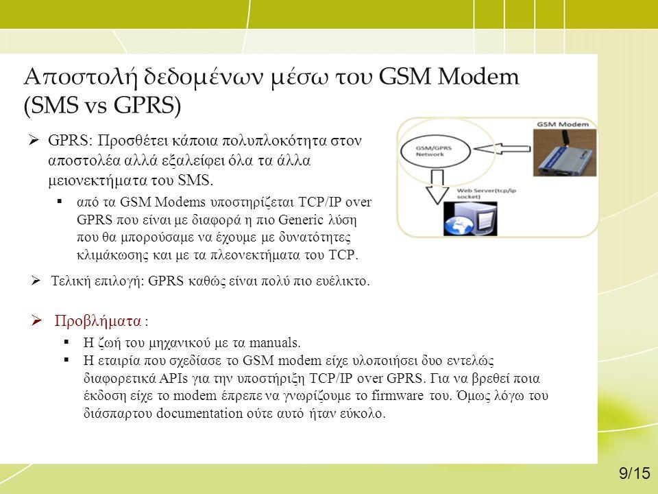 Αποστολή δεδομένων μέσω του GSM Modem (SMS vs GPRS)  GPRS: Προσθέτει κάποια πολυπλοκότητα στον αποστολέα αλλά εξαλείφει όλα τα άλλα μειονεκτήματα του