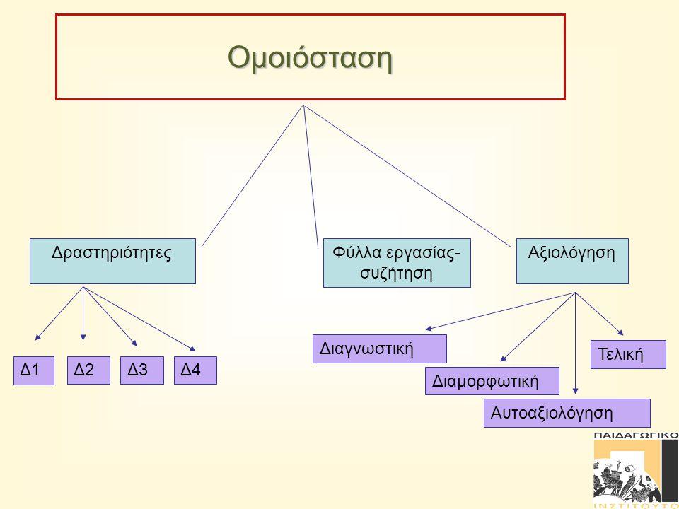 Ομοιόσταση Δραστηριότητες Αξιολόγηση Φύλλα εργασίας- συζήτηση Δ1 Δ2Δ3Δ4 Διαμορφωτική Αυτοαξιολόγηση Τελική Διαγνωστική