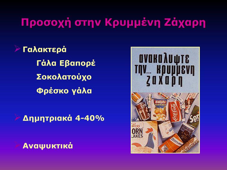 Προσοχή στην Κρυμμένη Ζάχαρη  Γαλακτερά Γάλα Εβαπορέ Σοκολατούχο Φρέσκο γάλα  Δημητριακά 4-40%  Αναψυκτικά