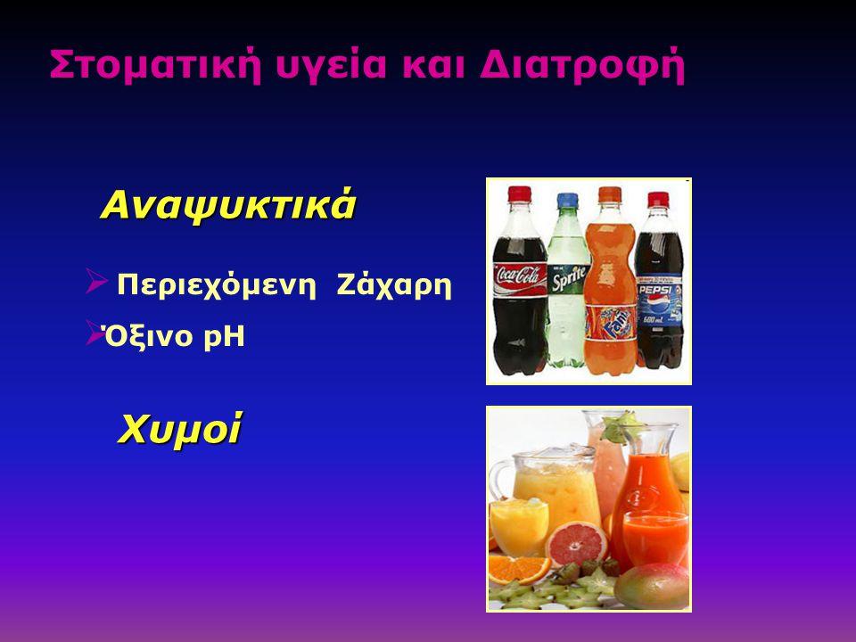 Χυμοί   Περιεχόμενη Ζάχαρη   Όξινο pΗ Αναψυκτικά Στοματική υγεία και Διατροφή