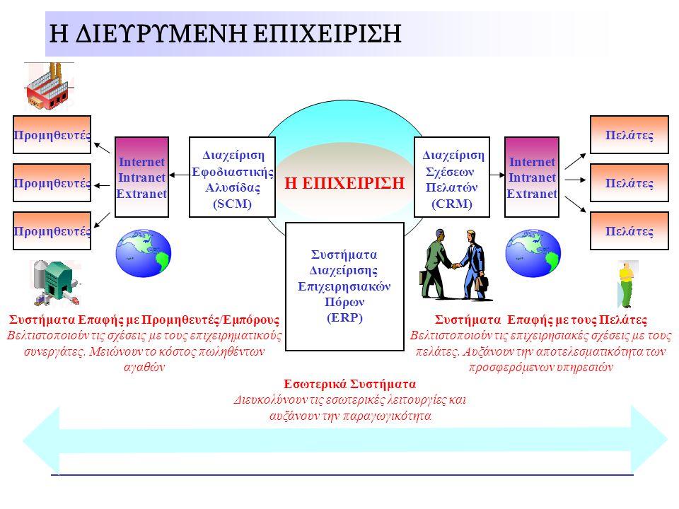 Η ΕΠΙΧΕΙΡΙΣΗ Internet Intranet Extranet Διαχείριση Σχέσεων Πελατών (CRM) Πελάτες Συστήματα Διαχείρισης Επιχειρησιακών Πόρων (ERP) Διαχείριση Εφοδιαστι
