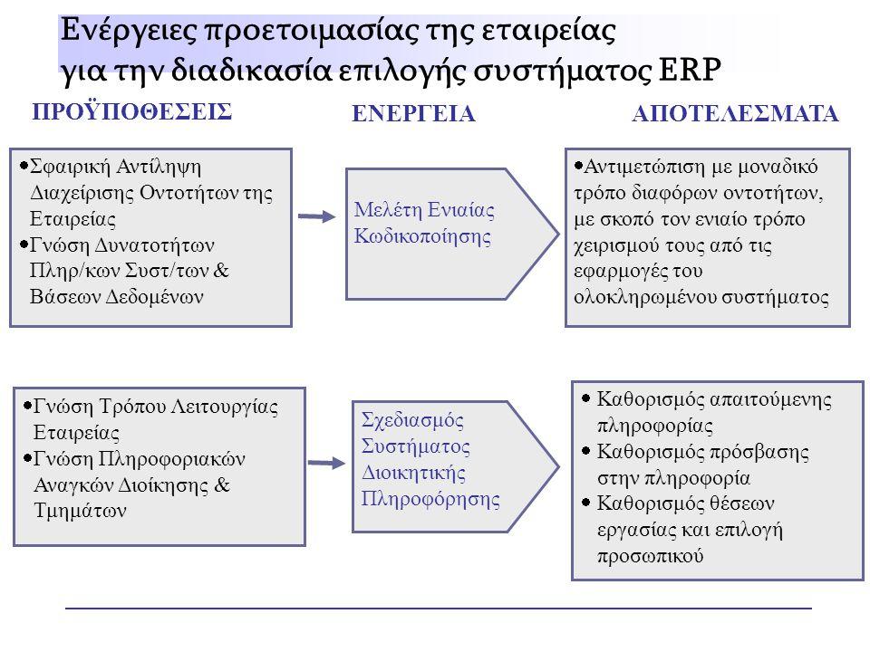 Ενέργειες προετοιμασίας της εταιρείας για την διαδικασία επιλογής συστήματος ERP ΠΡΟΫΠΟΘΕΣΕΙΣ ΕΝΕΡΓΕΙΑΑΠΟΤΕΛΕΣΜΑΤΑ  Σφαιρική Αντίληψη Διαχείρισης Οντ