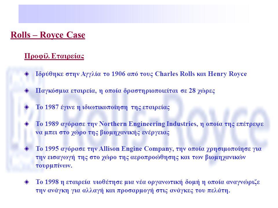 Rolls – Royce Case Προφίλ Εταιρείας Ιδρύθηκε στην Αγγλία το 1906 από τους Charles Rolls και Henry Royce Παγκόσμια εταιρεία, η οποία δραστηριοποιείται