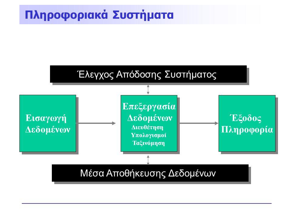 Πληροφοριακά Συστήματα Εισαγωγή Δεδομένων Εισαγωγή Δεδομένων Επεξεργασία Δεδομένων Διευθέτηση Υπολογισμοί Ταξινόμηση Επεξεργασία Δεδομένων Διευθέτηση