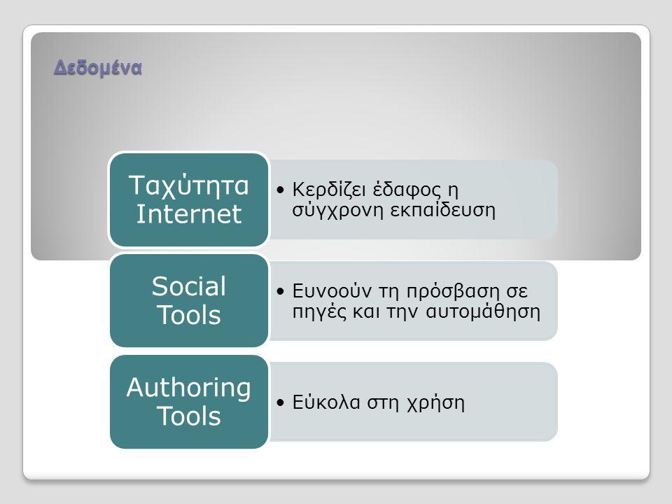 •Κερδίζει έδαφος η σύγχρονη εκπαίδευση Ταχύτητα Internet •Ευνοούν τη πρόσβαση σε πηγές και την αυτομάθηση Social Tools •Εύκολα στη χρήση Authoring Tools Δεδομένα