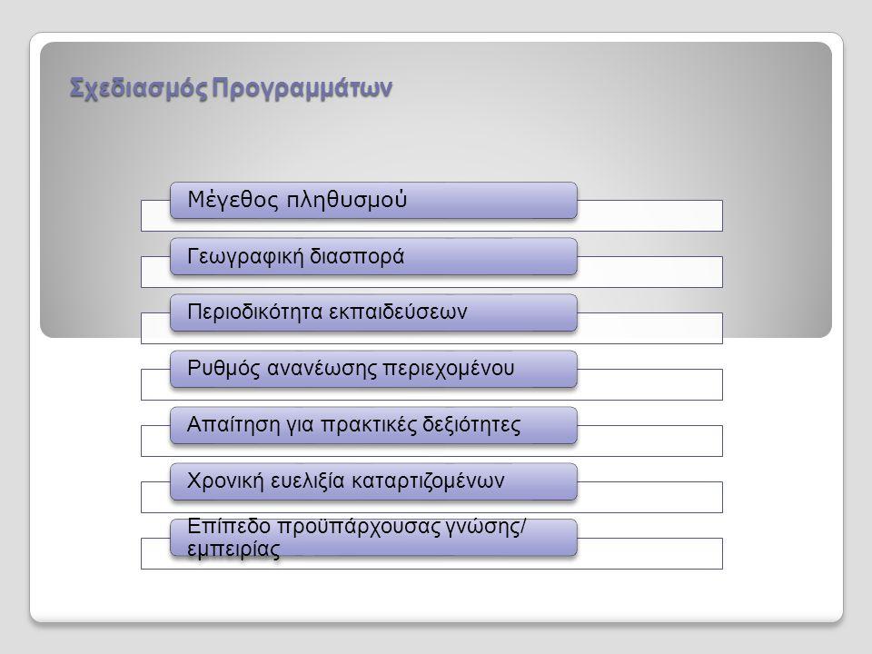 Σχεδιασμός Προγραμμάτων Μέγεθος πληθυσμού Γεωγραφική διασποράΠεριοδικότητα εκπαιδεύσεωνΡυθμός ανανέωσης περιεχομένουΑπαίτηση για πρακτικές δεξιότητεςΧρονική ευελιξία καταρτιζομένων Επίπεδο προϋπάρχουσας γνώσης/ εμπειρίας