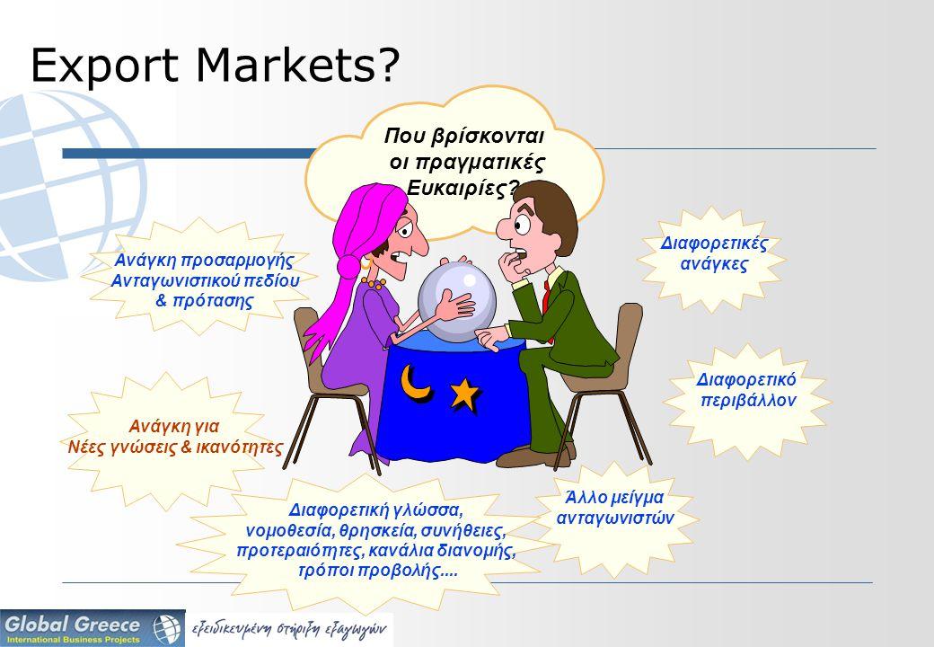 Export Markets? Που βρίσκονται οι πραγματικές Ευκαιρίες? Διαφορετικές ανάγκες Διαφορετικό περιβάλλον Ανάγκη για Νέες γνώσεις & ικανότητες Άλλο μείγμα