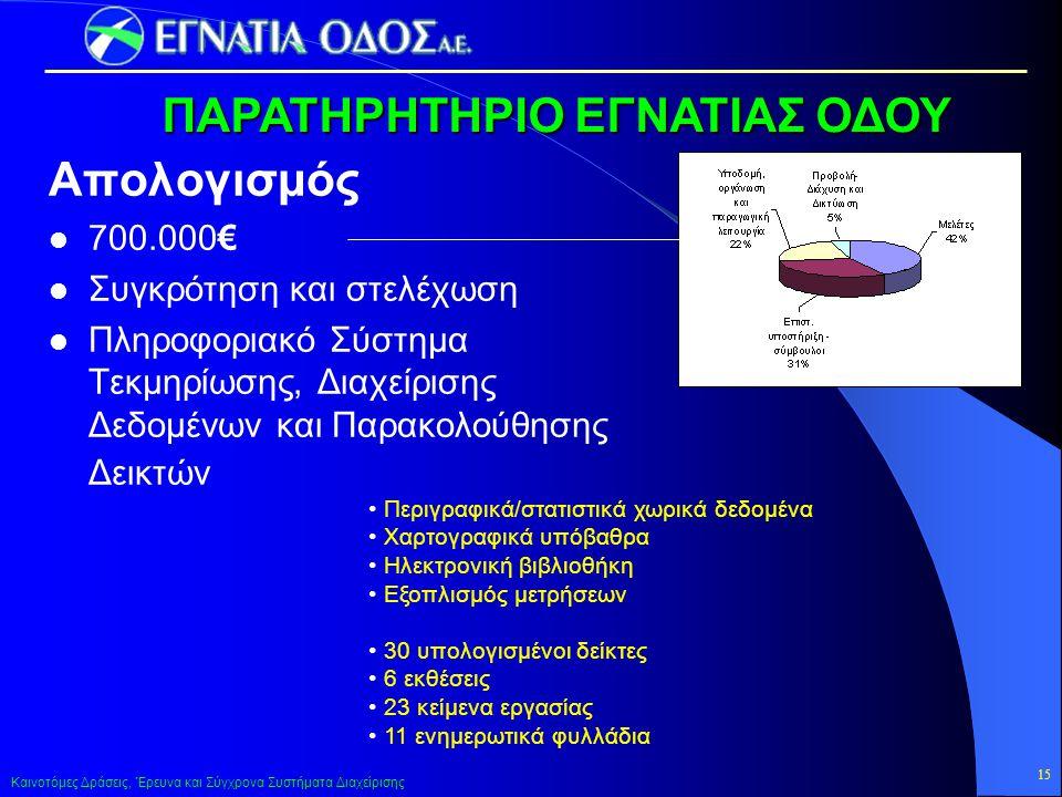 15 Απολογισμός  700.000€  Συγκρότηση και στελέχωση  Πληροφοριακό Σύστημα Τεκμηρίωσης, Διαχείρισης Δεδομένων και Παρακολούθησης Δεικτών Καινοτόμες Δ