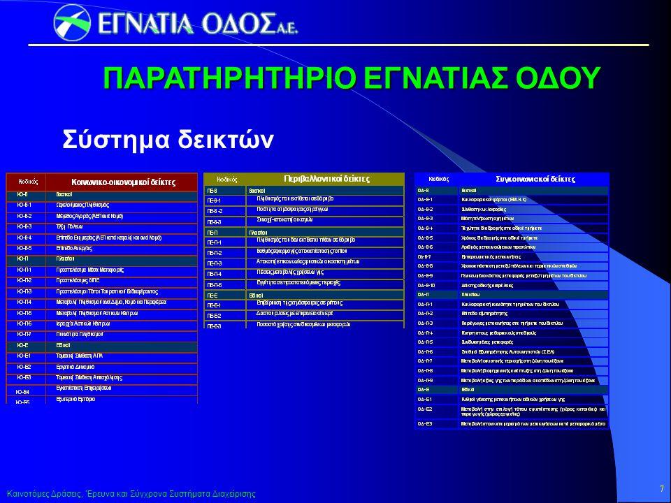 7 Καινοτόμες Δράσεις, Έρευνα και Σύγχρονα Συστήματα Διαχείρισης ΠΑΡΑΤΗΡΗΤΗΡΙΟ ΕΓΝΑΤΙΑΣ ΟΔΟΥ Σύστημα δεικτών