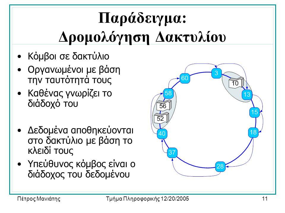 Πέτρος ΜανιάτηςΤμήμα Πληροφορικής 12/20/200511 Παράδειγμα: Δρομολόγηση Δακτυλίου •Κόμβοι σε δακτύλιο •Οργανωμένοι με βάση την ταυτότητά τους •Καθένας γνωρίζει το διάδοχό του •Δεδομένα αποθηκεύονται στο δακτύλιο με βάση το κλειδί τους •Υπεύθυνος κόμβος είναι ο διάδοχος του δεδομένου