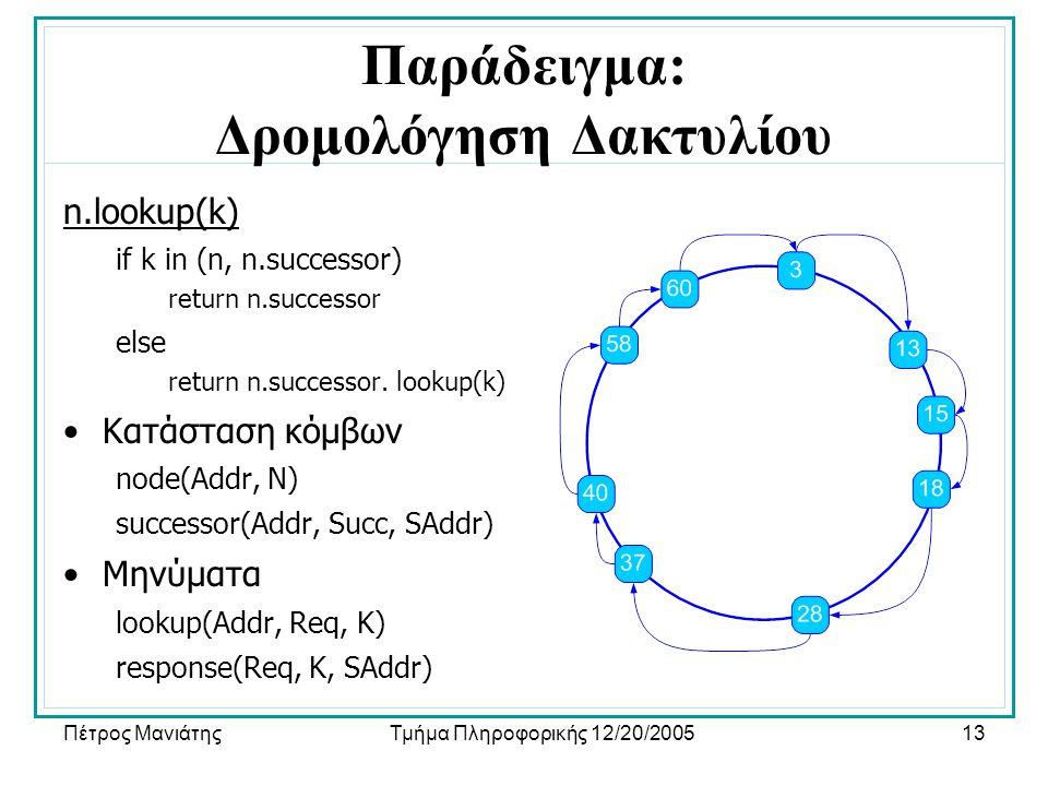 Πέτρος ΜανιάτηςΤμήμα Πληροφορικής 12/20/200513 Παράδειγμα: Δρομολόγηση Δακτυλίου n.lookup(k) if k in (n, n.successor) return n.successor else return n.successor.